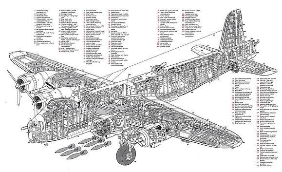 Flygplan Trim Tab