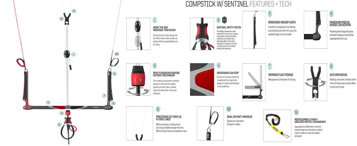 kitesurf-kite-slingshot-bar-sentinel-2016-offerts-specials-offerta-speciale
