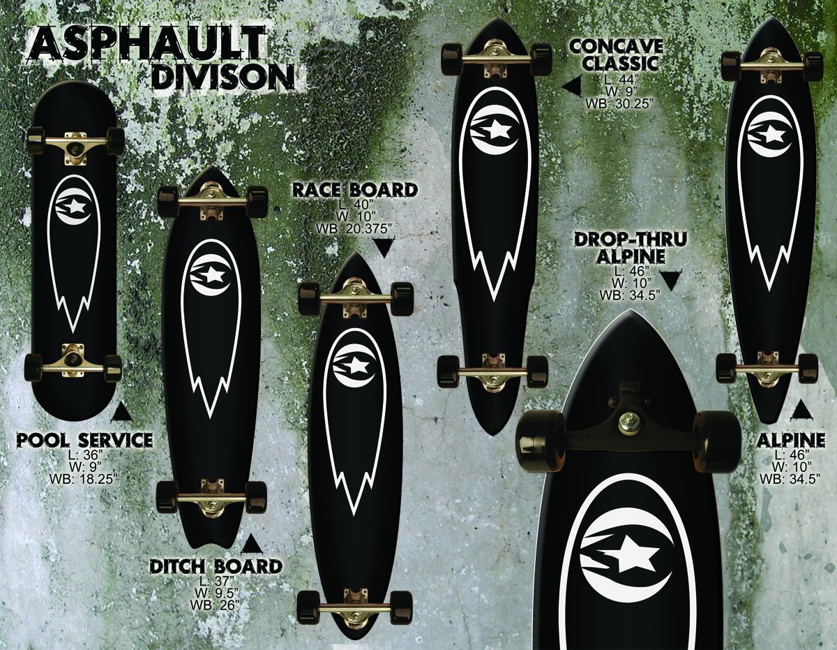 Dregs Skateboards - Catalog pg. 3.jpg