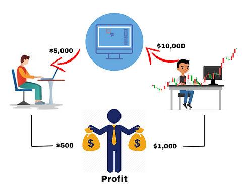 Forex-Social-Trading-2_edited_edited.jpg