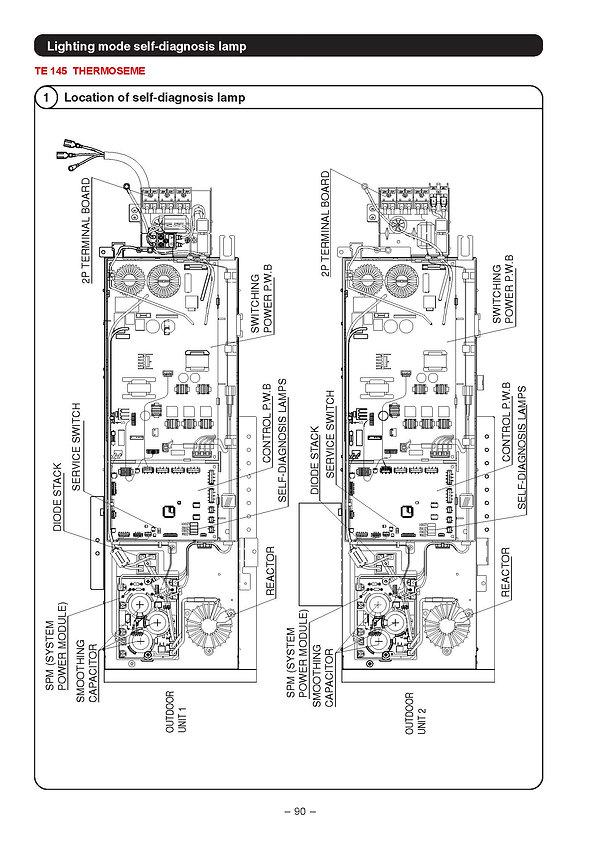 carte electronique TE 145  thermoseme