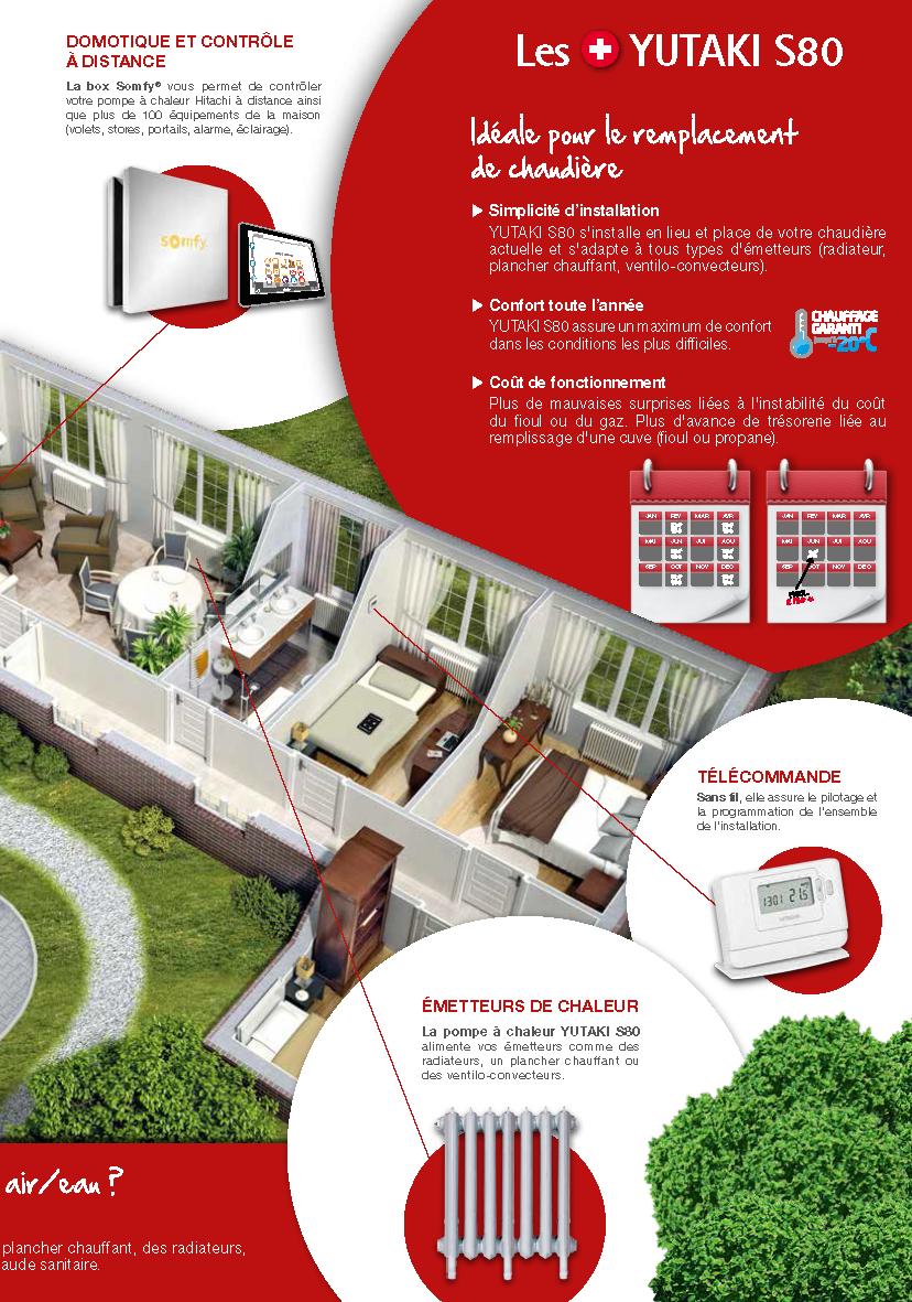 Brochure_Hitachi_YUTAKI-S80_2015_Page_4