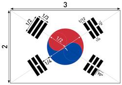 Le taegeuk-gi 태극기