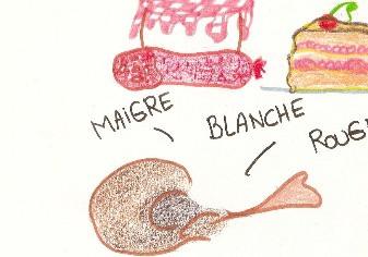 Ecoutez -Histoire des viandes- sur France culture