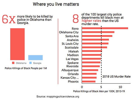 where%20you%20live%20matters_mappingpoliceviolence_edited.jpg