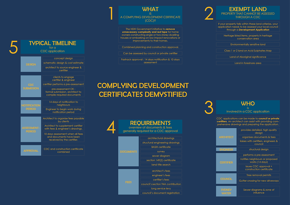 CDC Overview.png