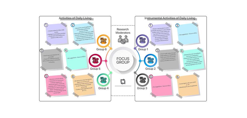 Focus Group_1.jpg