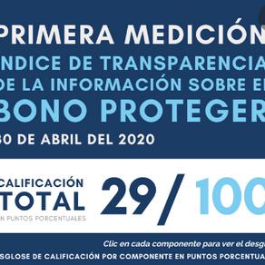 #CostaRica Observatorio Ciudadano reporta poca transparencia en Bono Proteger