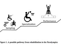 From Rehab to the Paralympics
