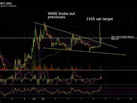 Trade Setup #15, 11/11/19, WABIBTC