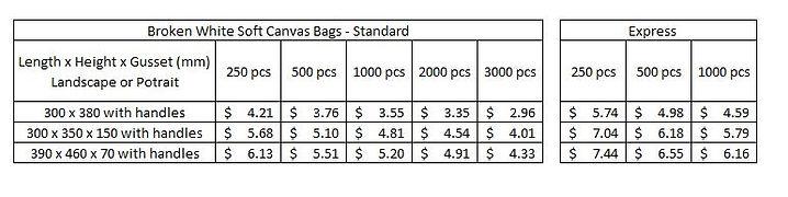 AU - canvas bags.JPG