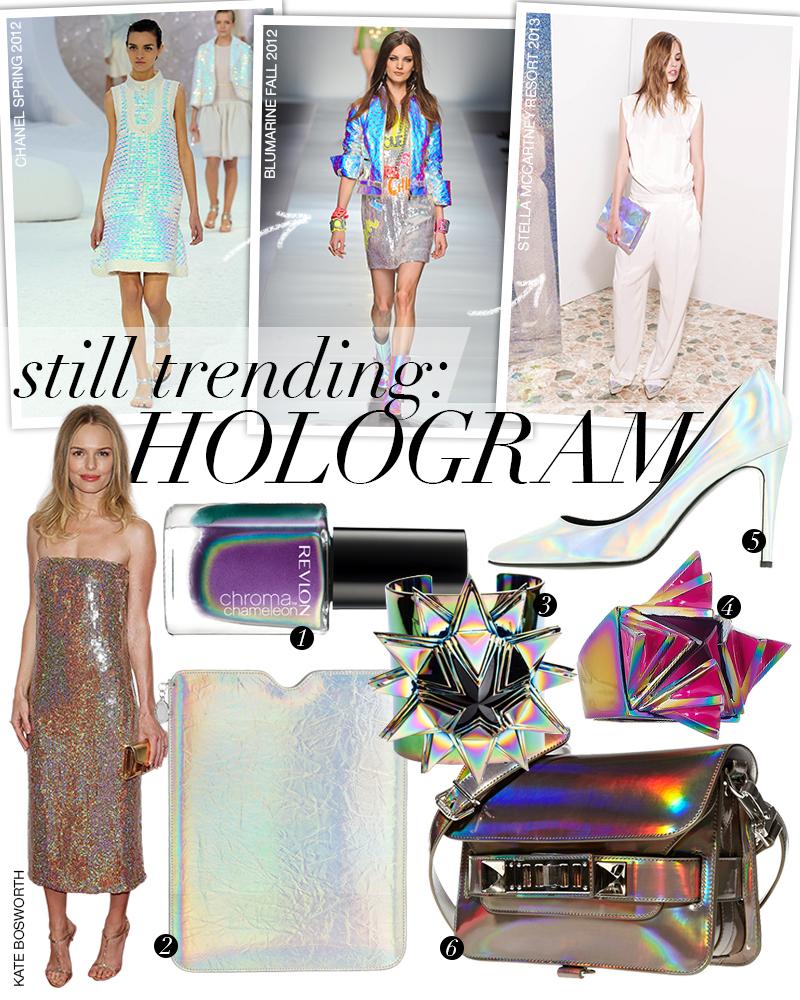 Still Trending: Hologram