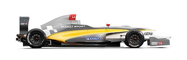 Drive Formula 1 car