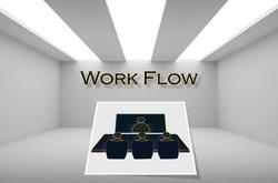 Work flow of an SPR