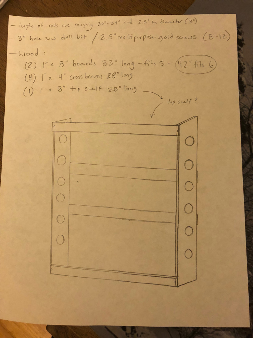 Fly Rod Storage Rack Plans