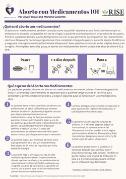 Med Ab 1 Page Resource Sheet_Spanish