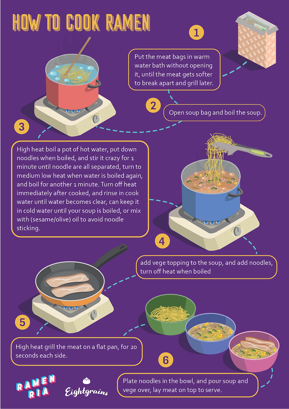 how to cook ramen.png