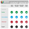 EWS Event Grading