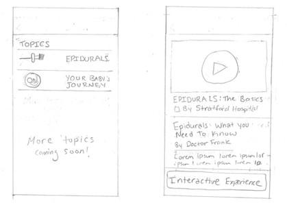 Mumii App sketches (topics)