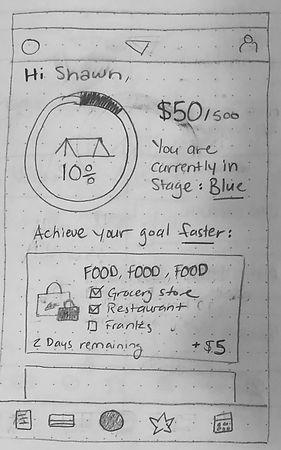 Triangle Rewards App Sketch