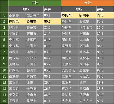 99-Chart.jpg