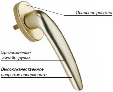 Ручки на Окна Maco