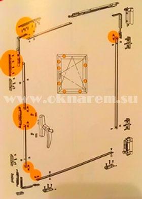 ОкнаРем. Комплект протвовзломной фурнитуры для алюминиевых окон