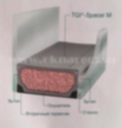 Конструкция однокамерного стеклопакета в разрезе
