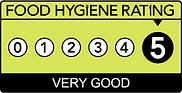 Food Hygiene Rating.png