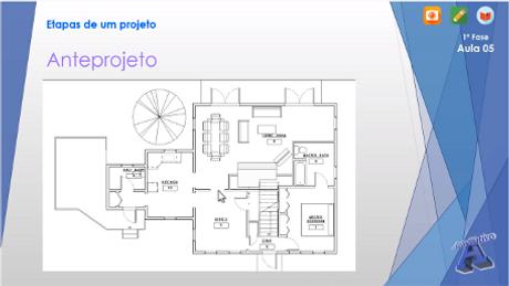 Imagens do Curso de Desenho da Construção Civil - Autocriativo