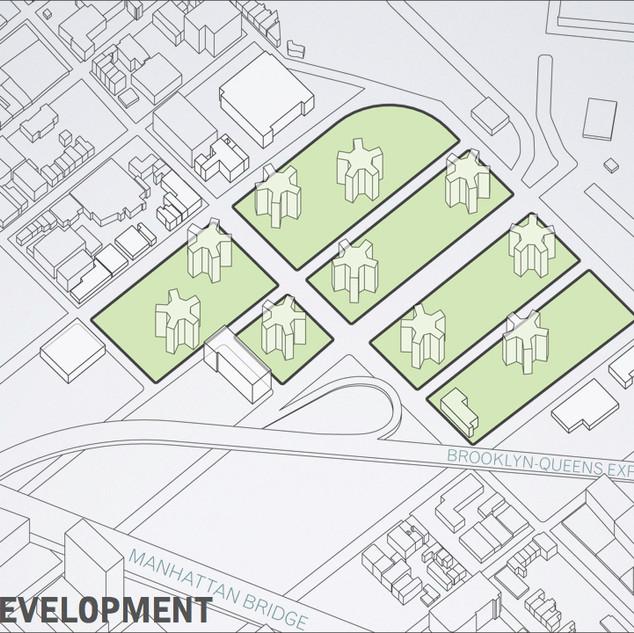 Inicio de Desarrollo