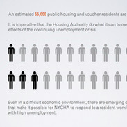 Porcentaje de desempleo