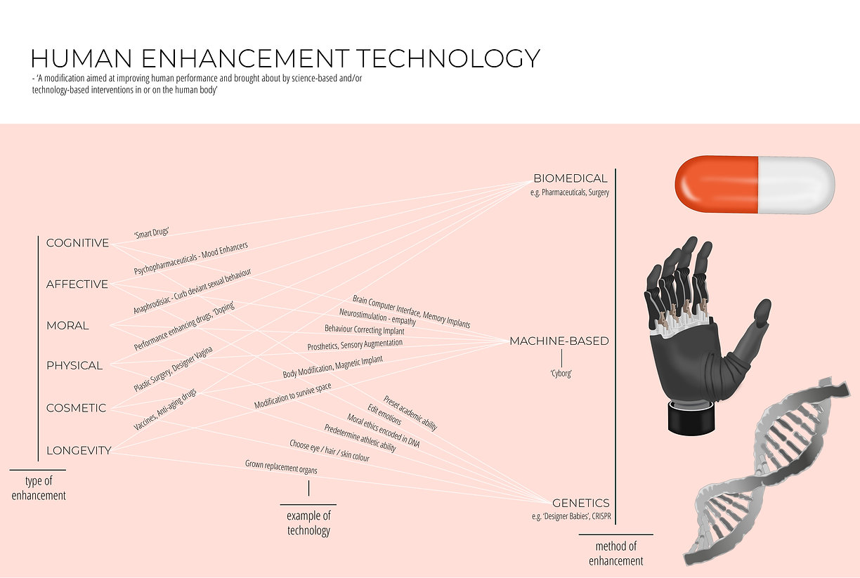 Lesley-Ann Daly human enhancement technology
