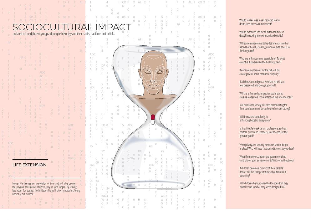 Lesley-Ann Daly human enhancement sociocultural impact