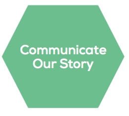 Communicate Our Story