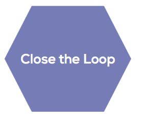 Close the Loop