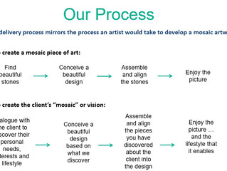 Our process and Our Brand
