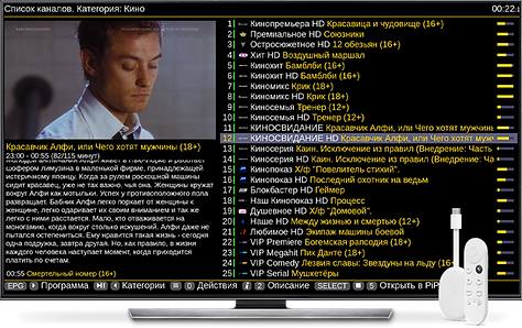 Русские каналы на chromecast with google TV.