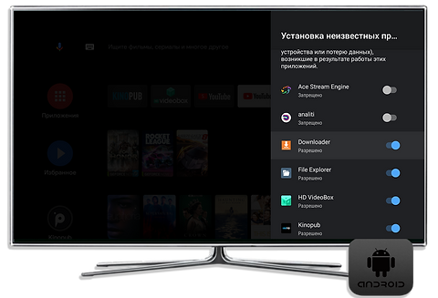 Телевидение на Андроид приставках и ТВ