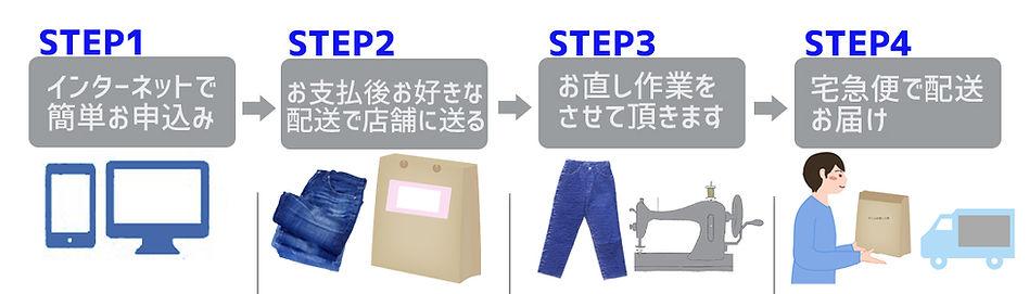 簡単ステップ.jpg