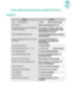 English German Translations.png