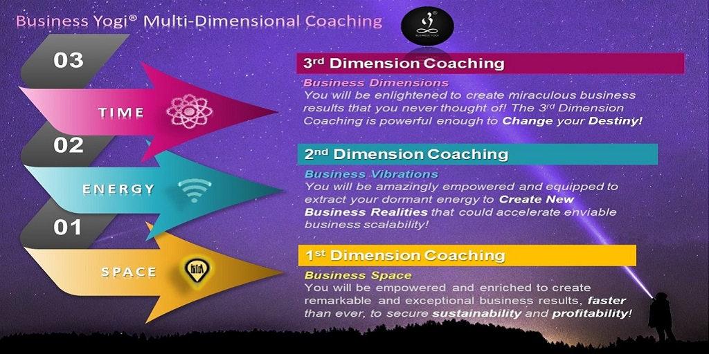 3D_Coaching_1024x512.jpg