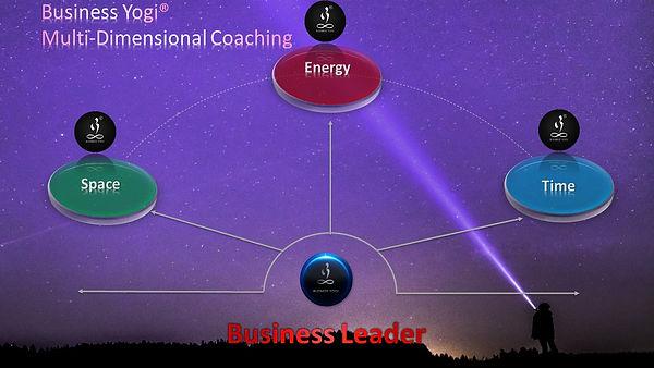 3 Dimensional Coaching.jpg