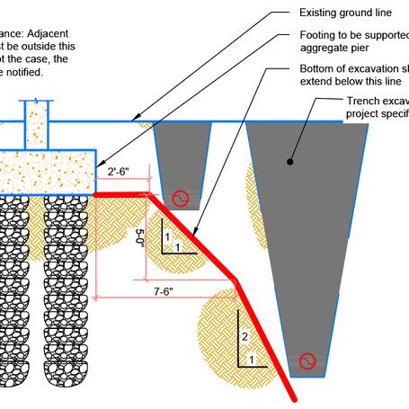 Foundation Testing | Laboratory Testing of Soil Rocks