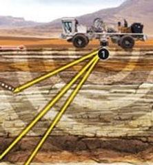 India Geophysical Survey Companies ,GPR / SUE Survey, 2D 3D Seismic, ELECTROMAGNETIC SURVEY, Electrical Resistivity Tomography ERT, NDT Survey