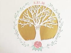 'Custom circle wreath family tree'