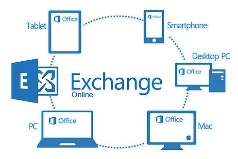 ms-exchange.jpg