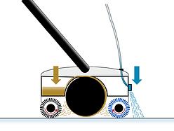 Teppichnassreiniger, Reinigungsmaschine für Hotelküche,