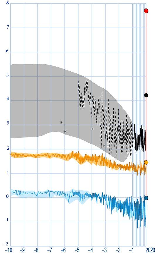 10M graph no text.jpg