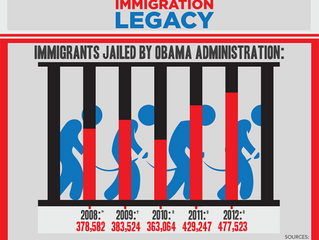Obama Leaving Office as President Who Deported the Most Immigrants in History